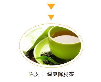 每天一杯陈皮茶,从此不去健身房!